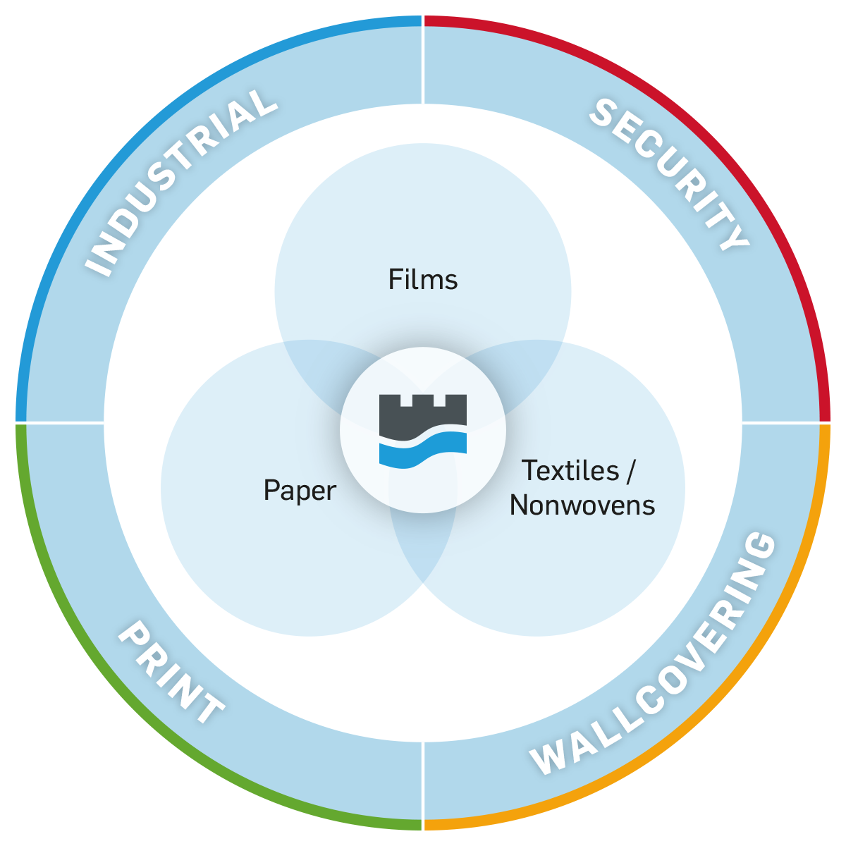 Lahnpaper: High-quality special papers and nonwovens